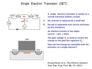 Single  Electron  Transistor  (SET)