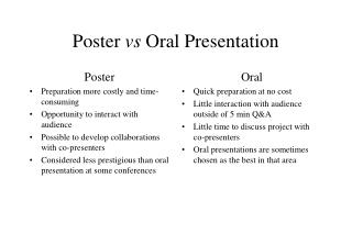 Poster  vs  Oral Presentation
