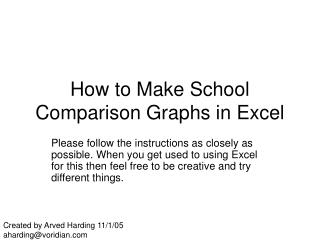 How to Make School Comparison Graphs in Excel