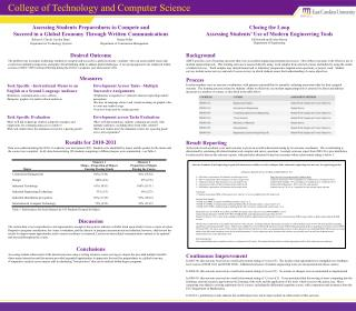 Assessing Students Preparedness to Compete and