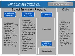 Name of School: Village Green Elementary iMAP Connection: STEAM at Braddock Senior