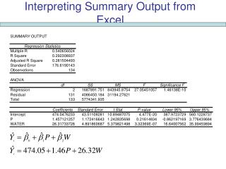 Interpreting Summary Output from Excel