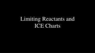 Limiting Reactants and ICE Charts