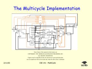 The Multicycle Implementation