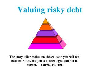 Valuing risky debt