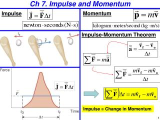 Ch 7. Impulse  and Momentum
