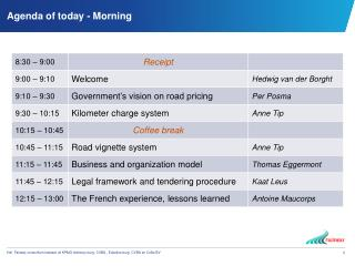 Agenda of today - Morning