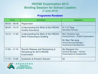 HKDSE Examination 2013 Briefing Session for School Leaders (7 June 2013)