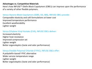Advantages vs. Competitive Materials