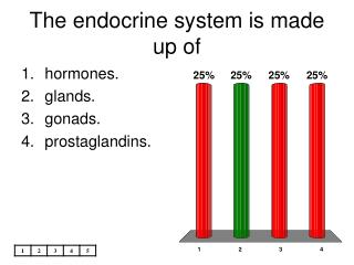 The endocrine system is made up of