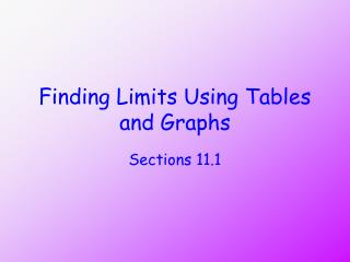 Finding Limits Using Tables and Graphs