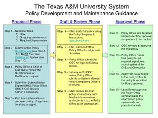 The Texas A&M University System Policy Development and Maintenance Guidance