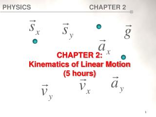 CHAPTER 2: Kinematics of Linear Motion (5 hours)