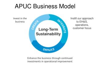 APUC Business Model
