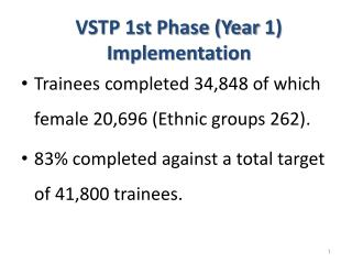 Trainees completed 34,848 of which female 20,696 (Ethnic groups 262).