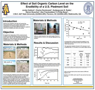 Effect of Soil Organic Carbon Level on the  Erodibility  of a U.S. Piedmont Soil