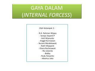 GAYA DALAM ( INTERNAL FORCESS )
