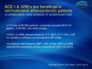 ACE-I & ARB's are beneficial in  normotensive  atherosclerotic patients
