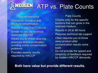 ATP vs. Plate Counts