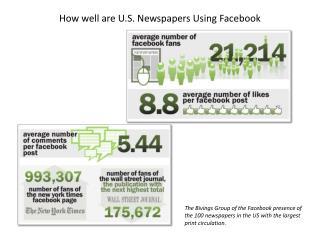 How well are U.S. Newspapers Using Facebook