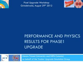 Performance and physics results for Phase1 upgrade