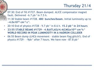 Thursday 21/4