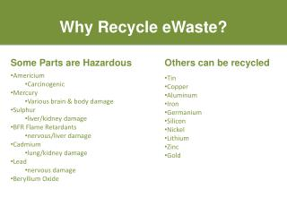 Why Recycle eWaste?