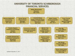 University of Toronto Scarborough Financial Services