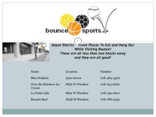 Depot District – Great Places To Eat and Hang Out  While Visiting Bounce!