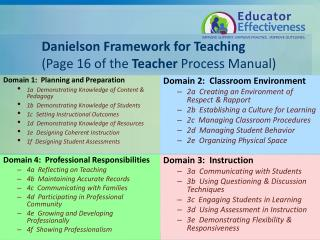 Danielson Framework for Teaching (Page 16 of the  Teacher  Process Manual)