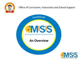 Office of Curriculum, Instruction and School Support