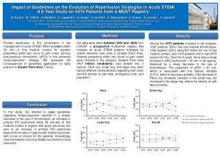 Impact of Guidelines on the Evolution of Reperfusion Strategies in Acute STEMI