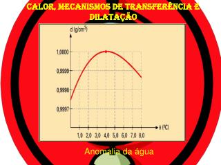 Calor, mecanismos de transferência e dilatação