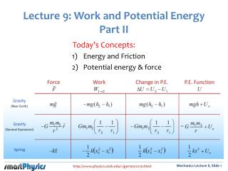 Lecture 9: Work and Potential Energy Part II