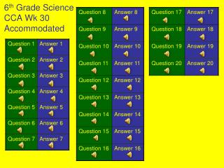 6 th Grade Science CCA Wk 30 Accommodated