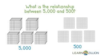 What is the relationship between 5,000 and 500 ?