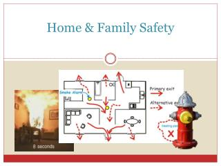 Home & Family Safety