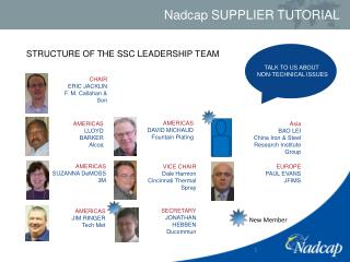 STRUCTURE OF THE SSC LEADERSHIP TEAM