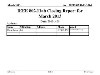 IEEE 802.11ah Closing Report for March 2013