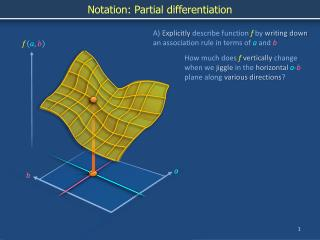 Notation: Partial differentiation