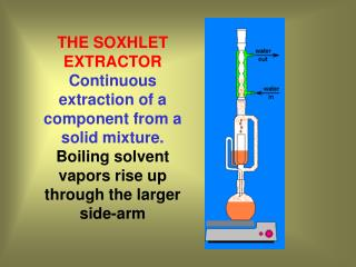 THE SOXHLET EXTRACTOR Continuous extraction of a component from a solid mixture. Boiling solvent vapors rise up through
