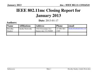 IEEE 802.11mc Closing Report for January  2013