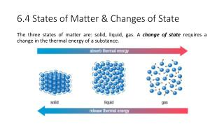 6.4 States of Matter & Changes of State