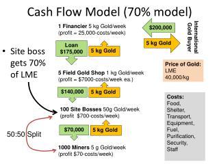 Cash Flow Model (70% model)