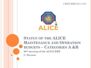 Status of the ALICE Maintenance and Operation budgets – Categories A &B