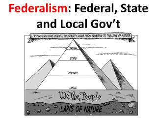 Federalism : Federal, State and Local Gov't