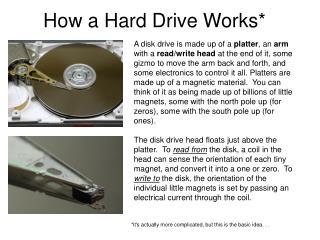 How a Hard Drive Works*