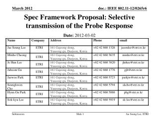 Spec Framework Proposal: Selective  transmission of the Probe Response