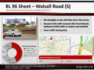 BL 96 Sheet – Walsall Road (S)