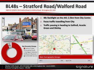 BL48s – Stratford Road/ Walford Road